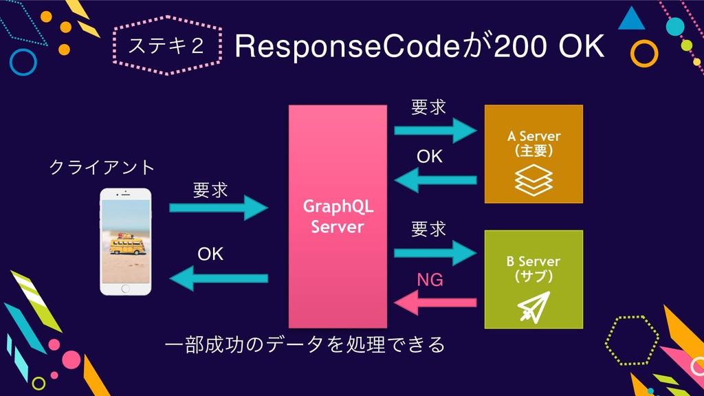 εςΩ̎ ResponseCode͕200 OK ΫϥΠΞϯτ A Server ʢओཁʣ B...
