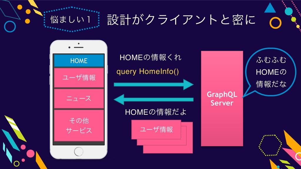 GraphQL Server ·͍̍͠ ઃܭ͕ΫϥΠΞϯτͱີʹ Ϣʔβใ χϡʔε ͦͷ...