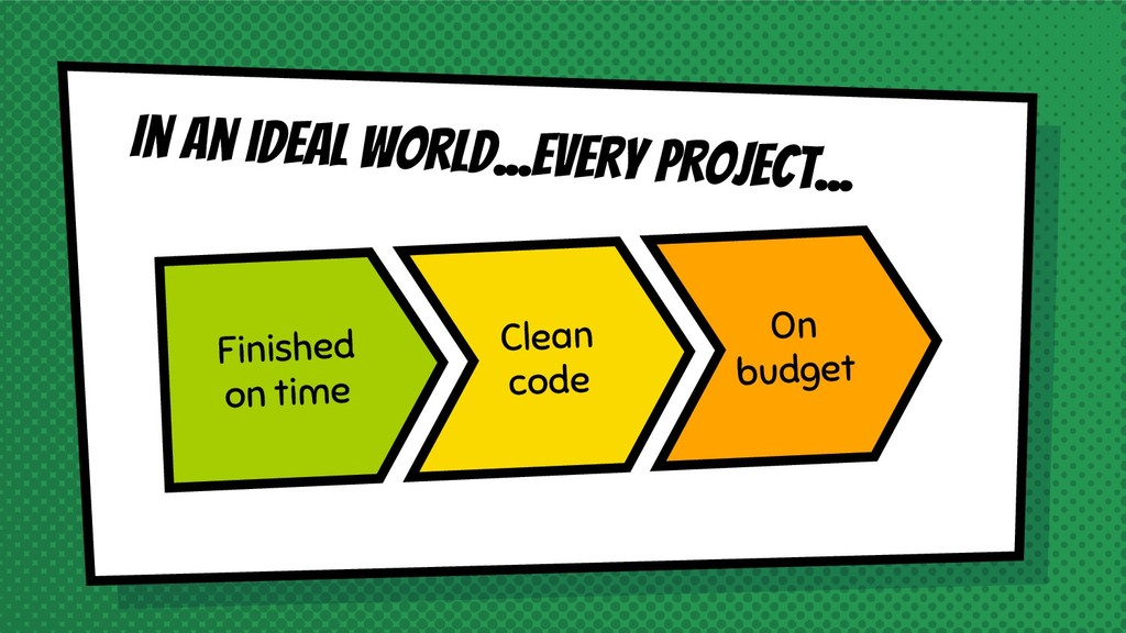 In an ideal world...every project... Finished o...