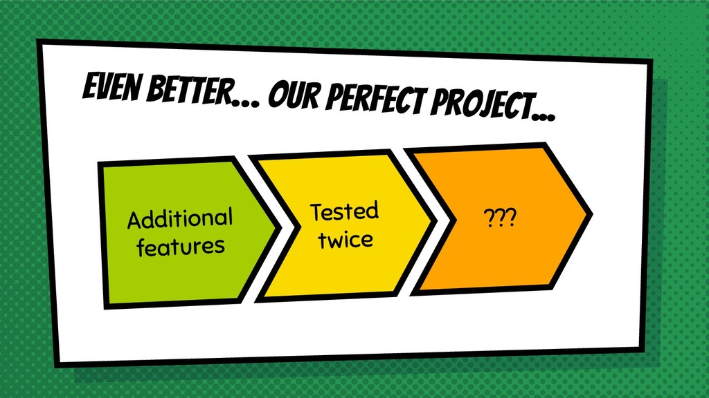 Even better… our perfect project... Additional ...