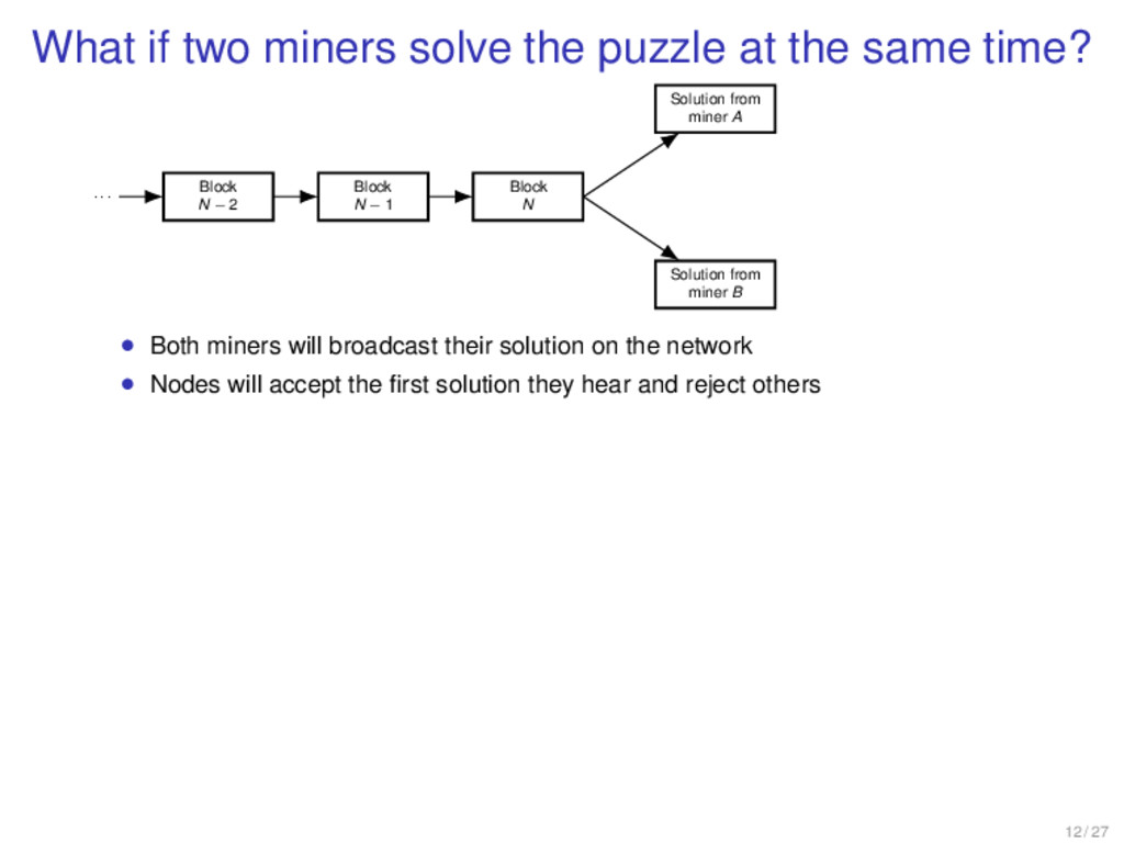 What if two miners solve the puzzle at the same...