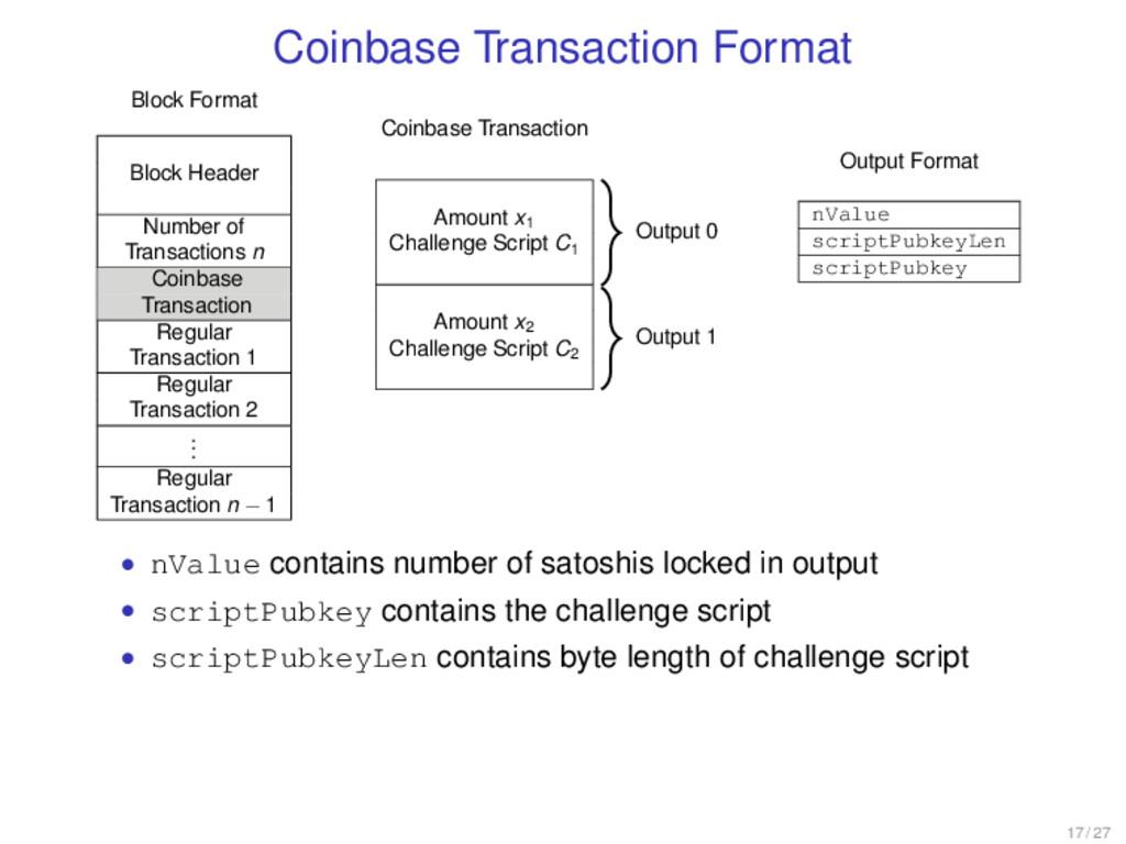 Coinbase Transaction Format Block Header Number...