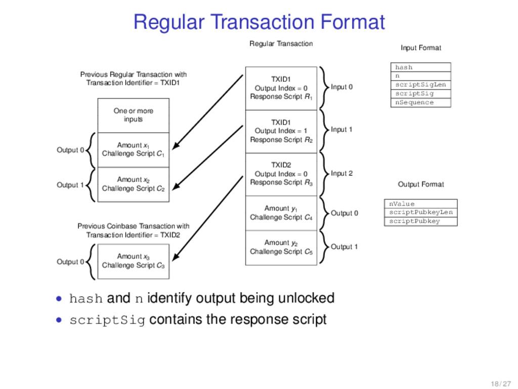 Regular Transaction Format TXID1 Output Index =...
