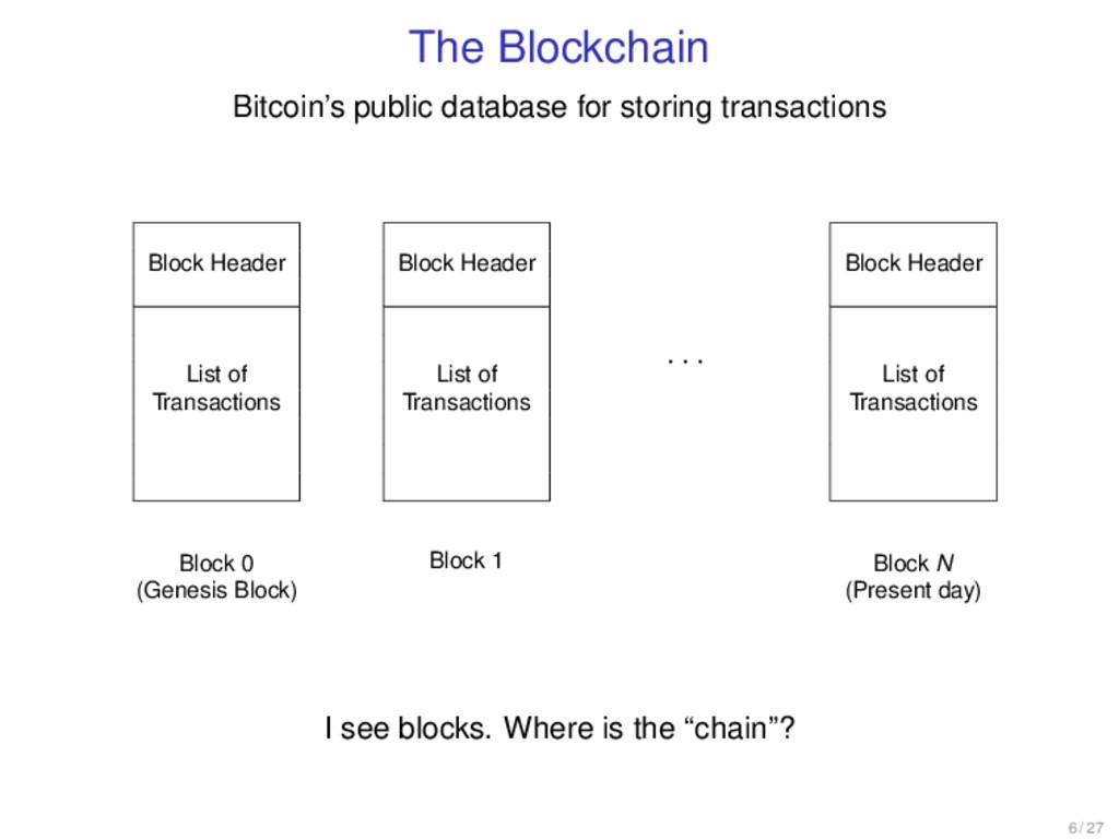 The Blockchain Bitcoin's public database for st...
