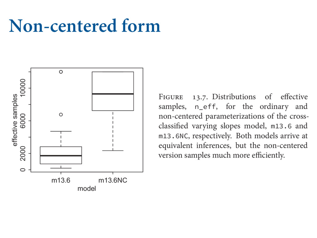 "Non-centered form   ""%7&/563&4 */ $07""3*""..."