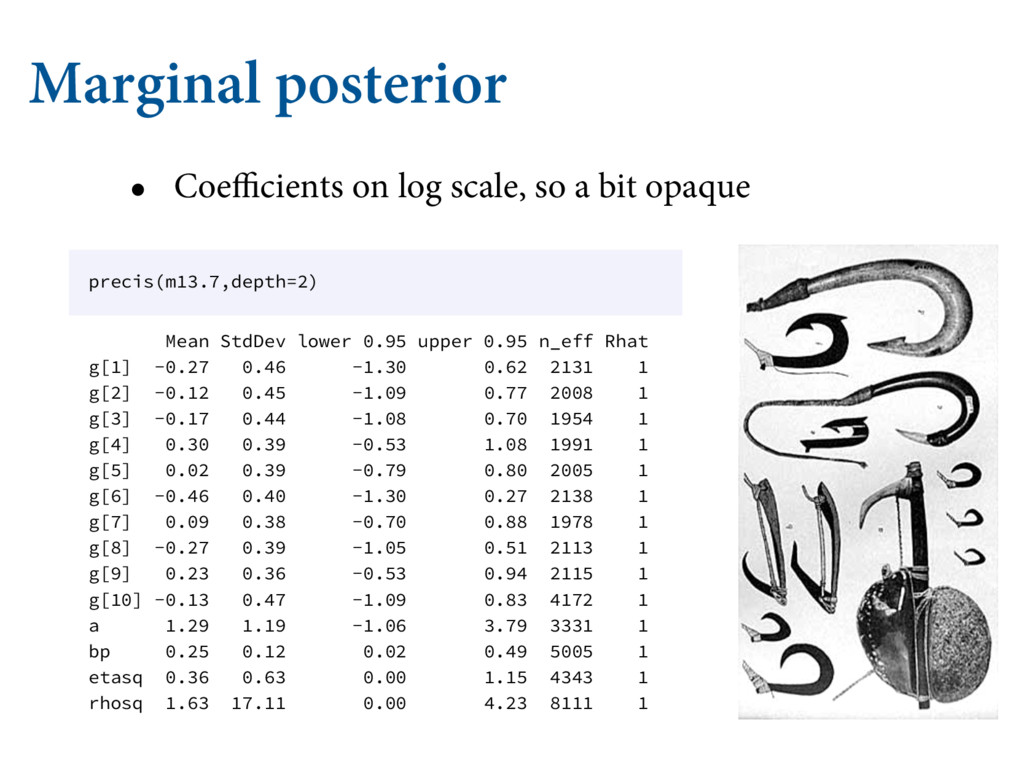 Marginal posterior • Coefficients on log scale,...