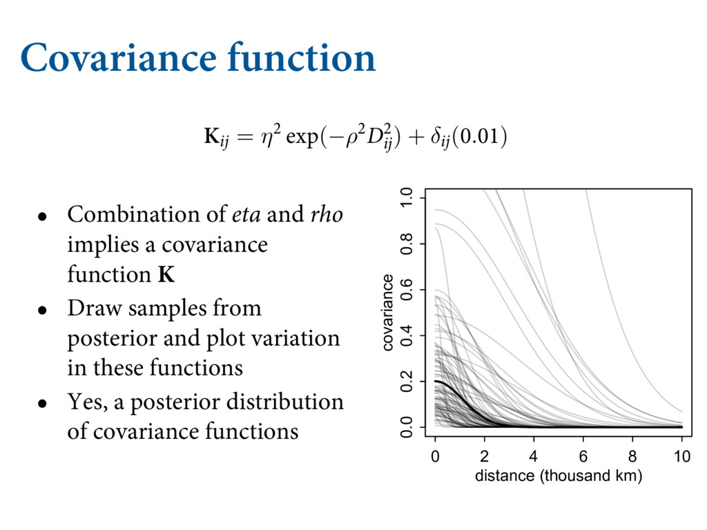 Covariance function • Combination of eta and rh...