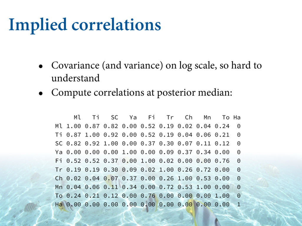 Implied correlations • Covariance (and variance...