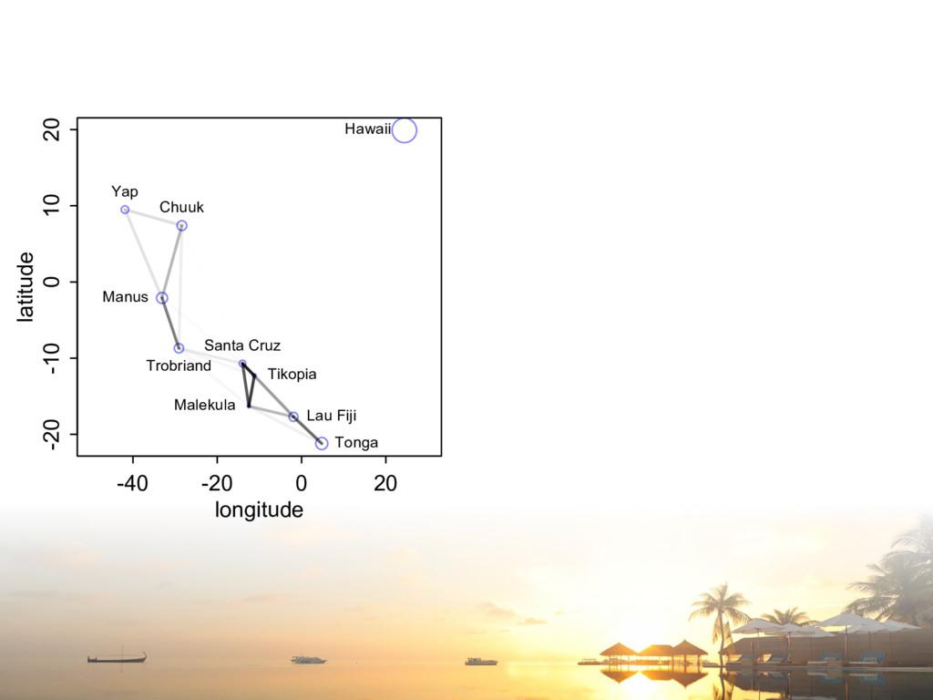 -40 -20 0 20 -20 -10 0 10 20 longitude latitude...