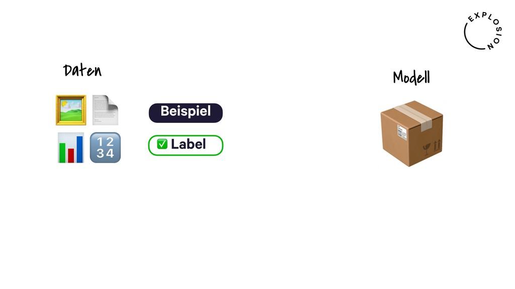 Beispiel ✅ Label   Daten  Modell