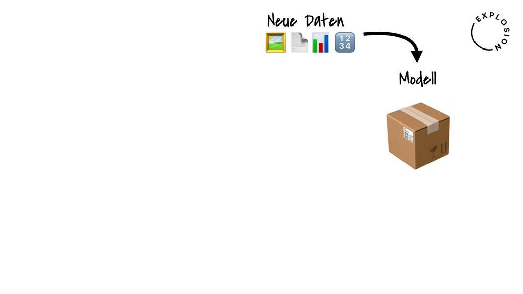 Beispiel ✅ Label   Daten  Modell ⁉ Label Vorher...