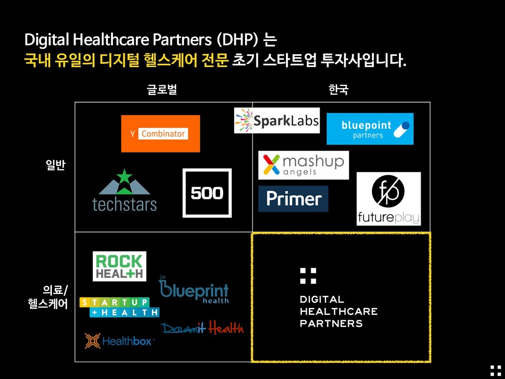 Digital Healthcare Partners (DHP) 는  국내 유일의 디지털...