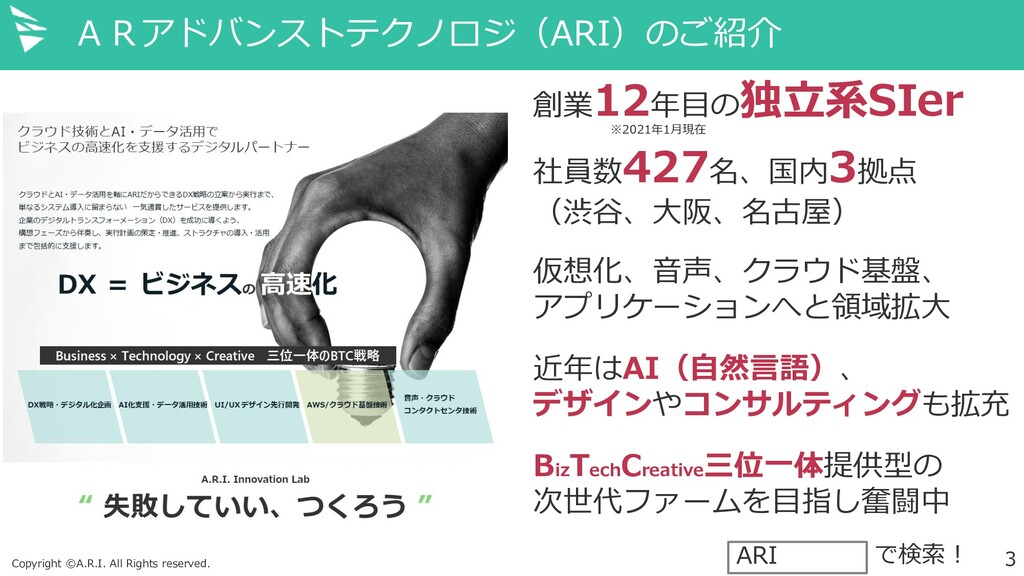 Copyright ©A.R.I. All Rights reserved. 3 ARアドバン...
