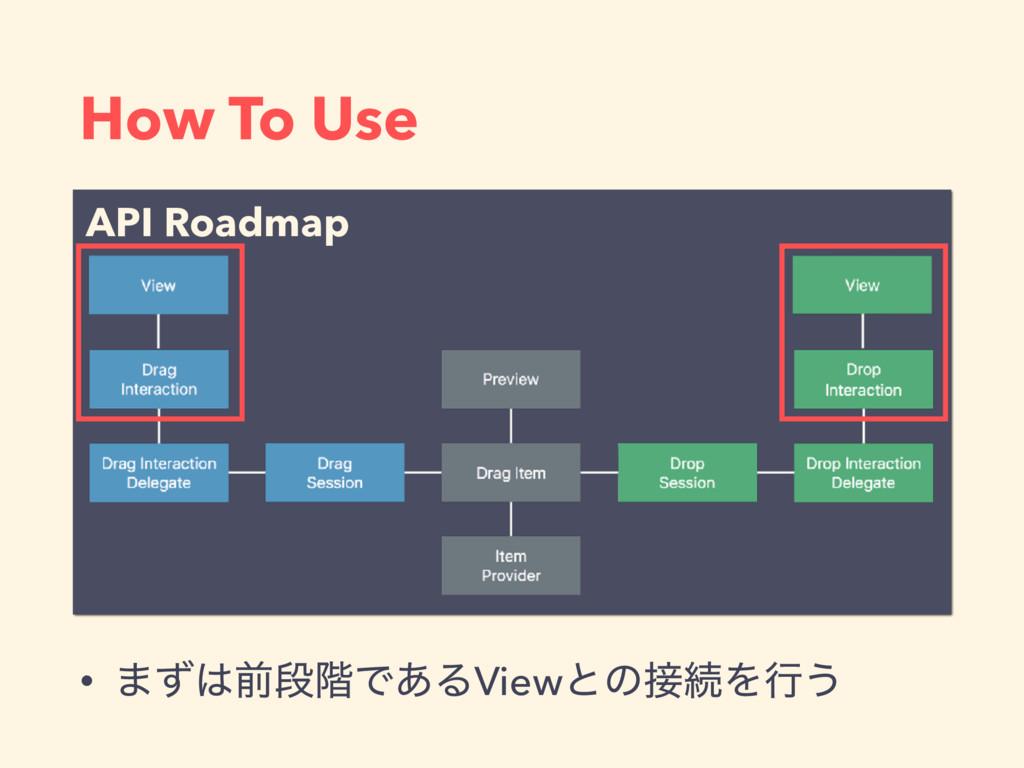 How To Use • ·ͣલஈ֊Ͱ͋ΔViewͱͷଓΛߦ͏ API Roadmap