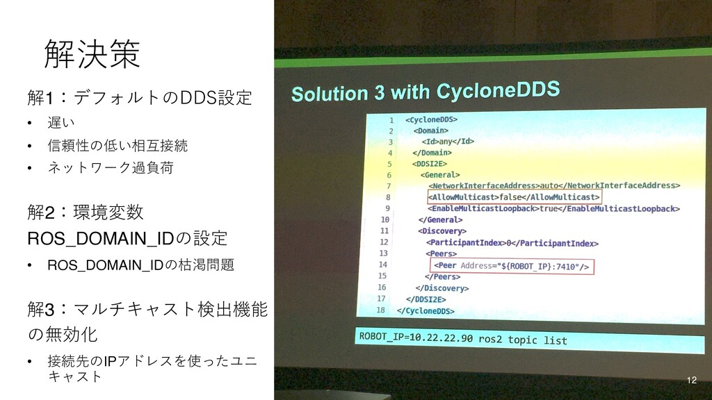 解決策 12 解1:デフォルトのDDS設定 • 遅い • 信頼性の低い相互接続 • ネットワー...