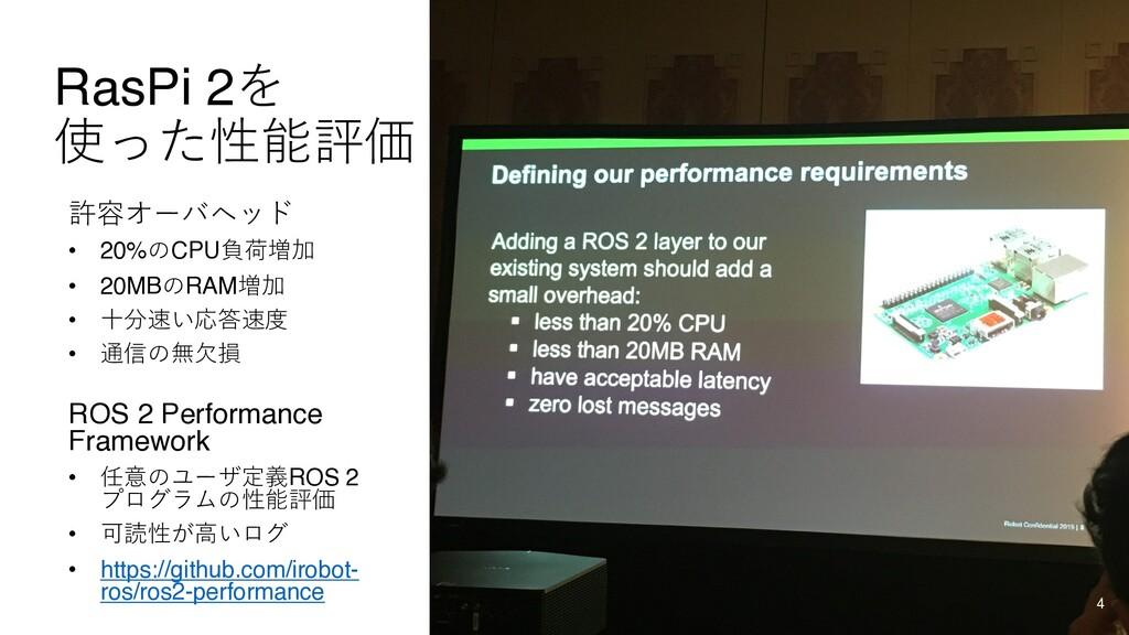 RasPi 2を 使った性能評価 許容オーバヘッド • 20%のCPU負荷増加 • 20MBの...