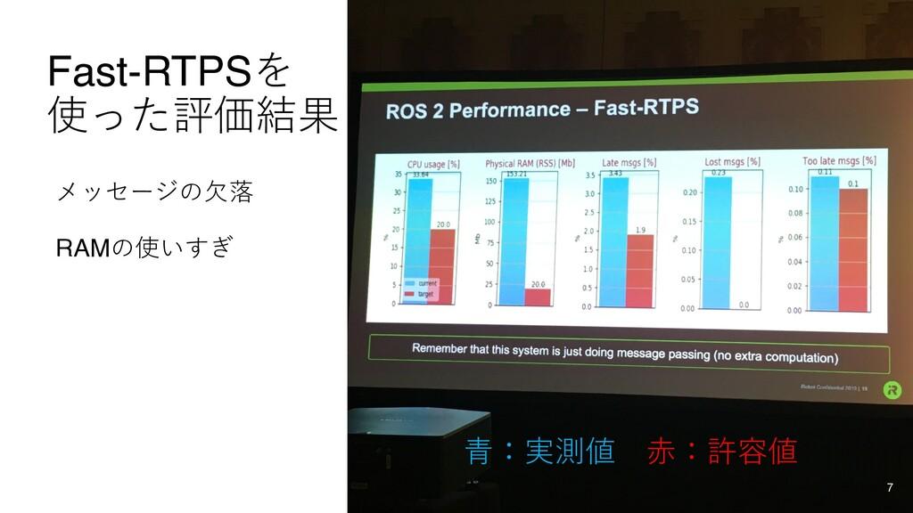 Fast-RTPSを 使った評価結果 メッセージの⽋落 RAMの使いすぎ 7 ⻘:実測値 ⾚:...