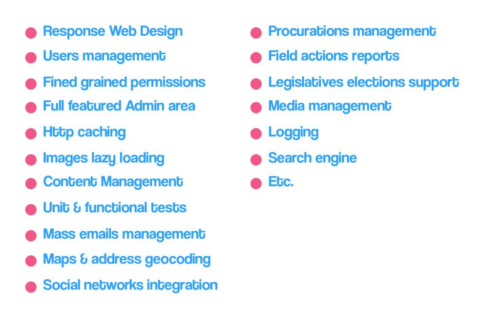 Response Web Design Full featured Admin area Us...