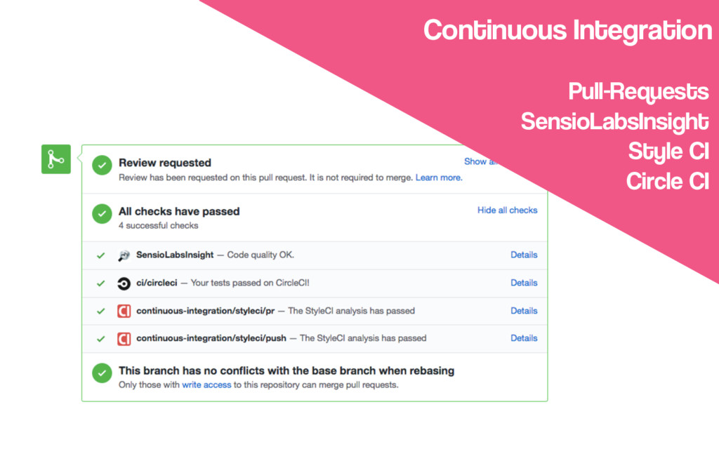 Continuous Integration Pull-Requests SensioLabs...