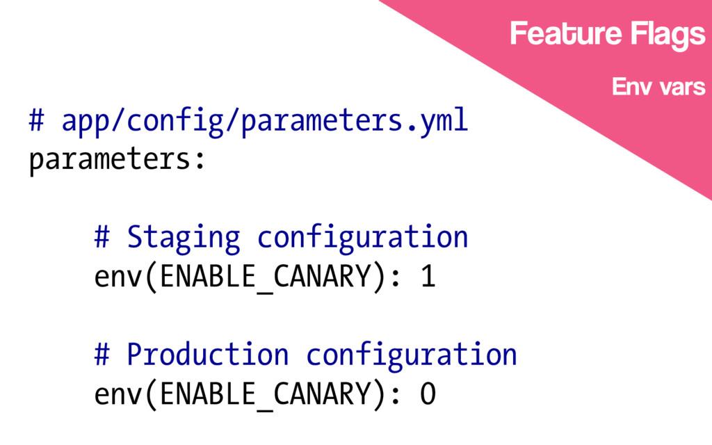 # app/config/parameters.yml parameters: # Stagi...