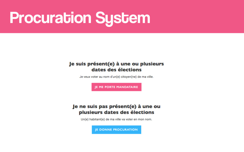 Procuration System