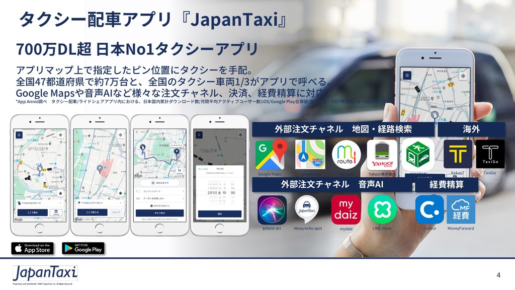 4 Proprietary and Confidential ©2017 JapanTaxi,...