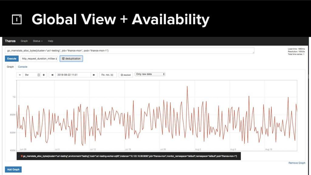 @bwplotka Global View + Availability