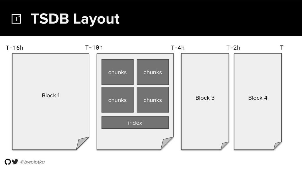 @bwplotka TSDB Layout Block 4 Block 3 Block 1 c...