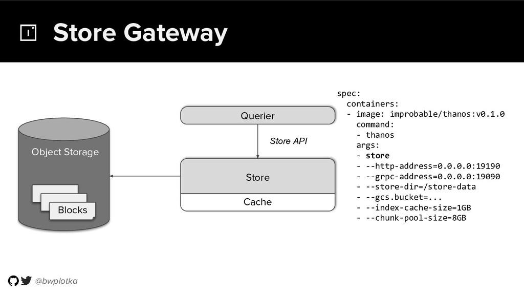 @bwplotka Store Gateway Object Storage Blocks C...