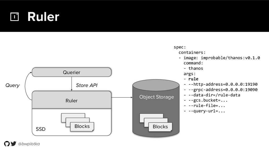 @bwplotka spec: containers: - image: improbable...