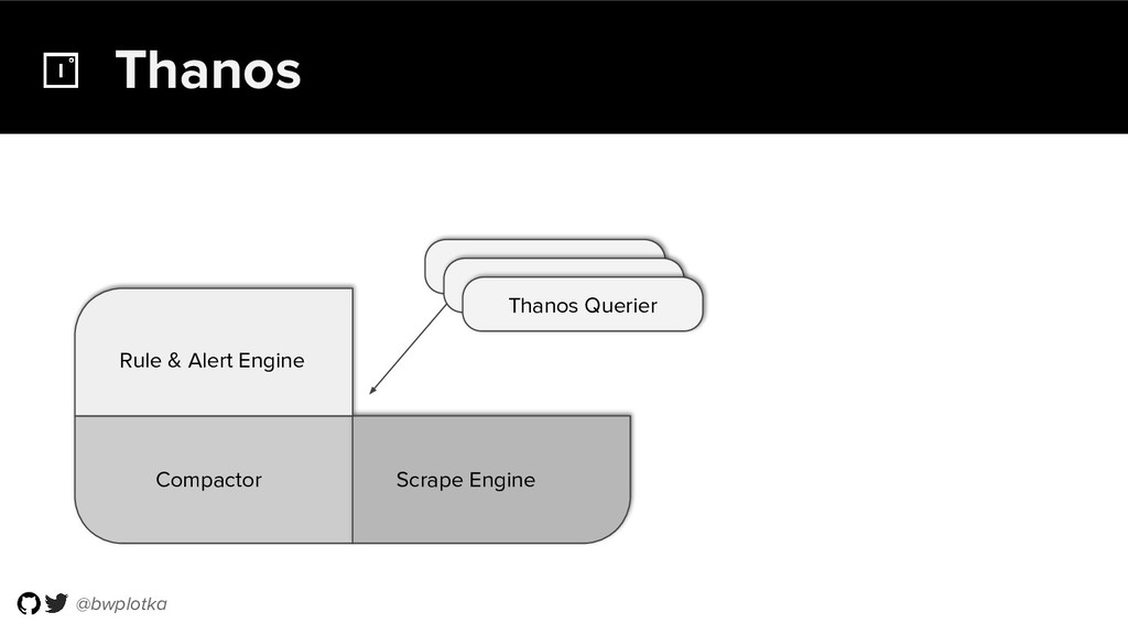 @bwplotka Thanos Scrape Engine Compactor Rule &...