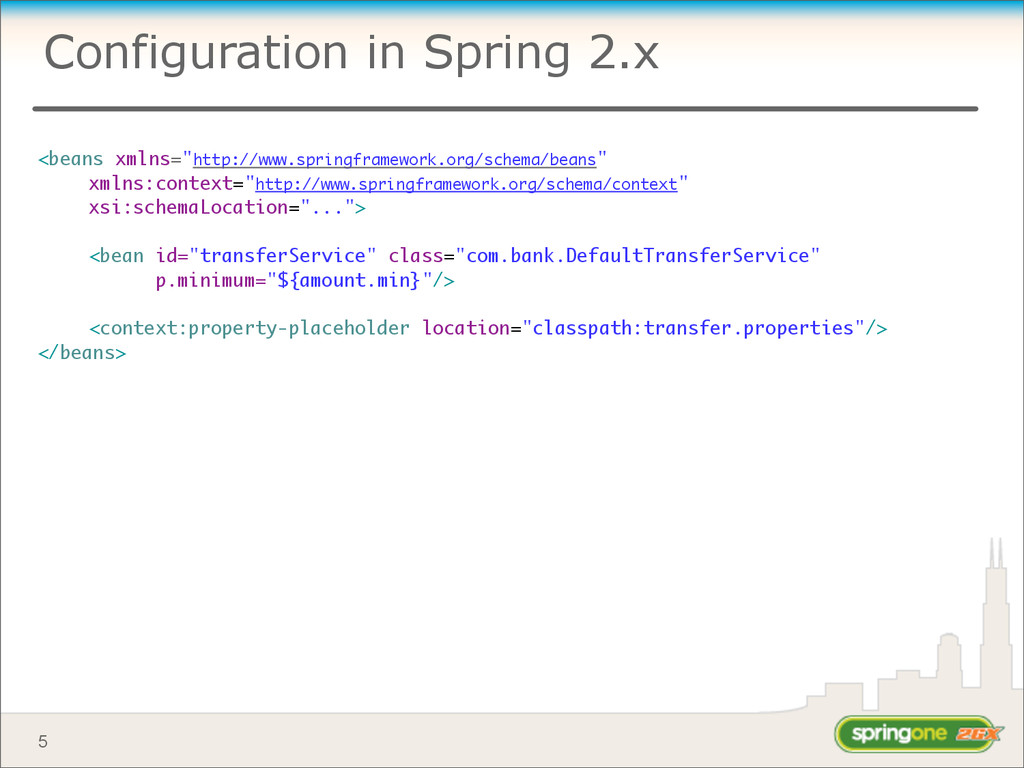 """Configuration in Spring 2.x <beans xmlns=""""http:..."""