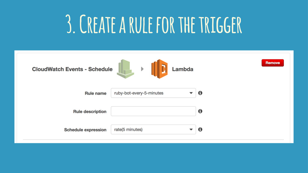 3. Create a rule for the trigger