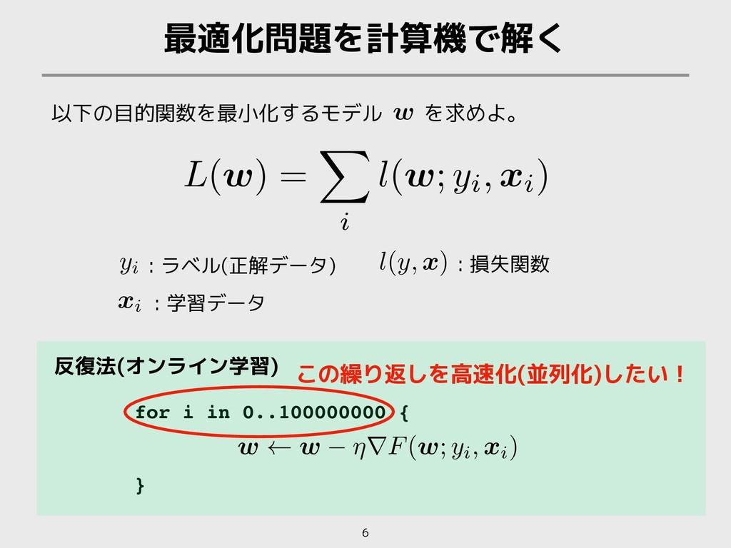 for i in 0..100000000 { } 最適化問題を計算機で解く 6 以下の目的関...