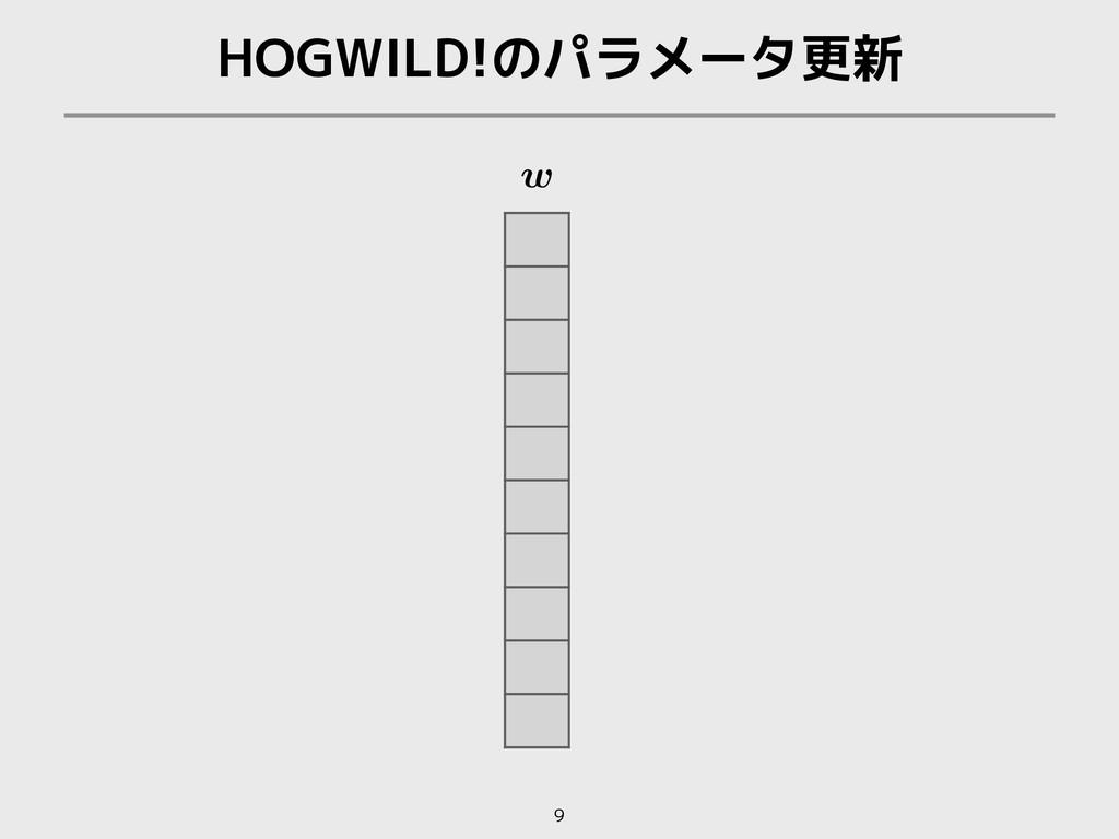 "HOGWILD!のパラメータ更新 9 w <latexit sha1_base64=""jc4D..."