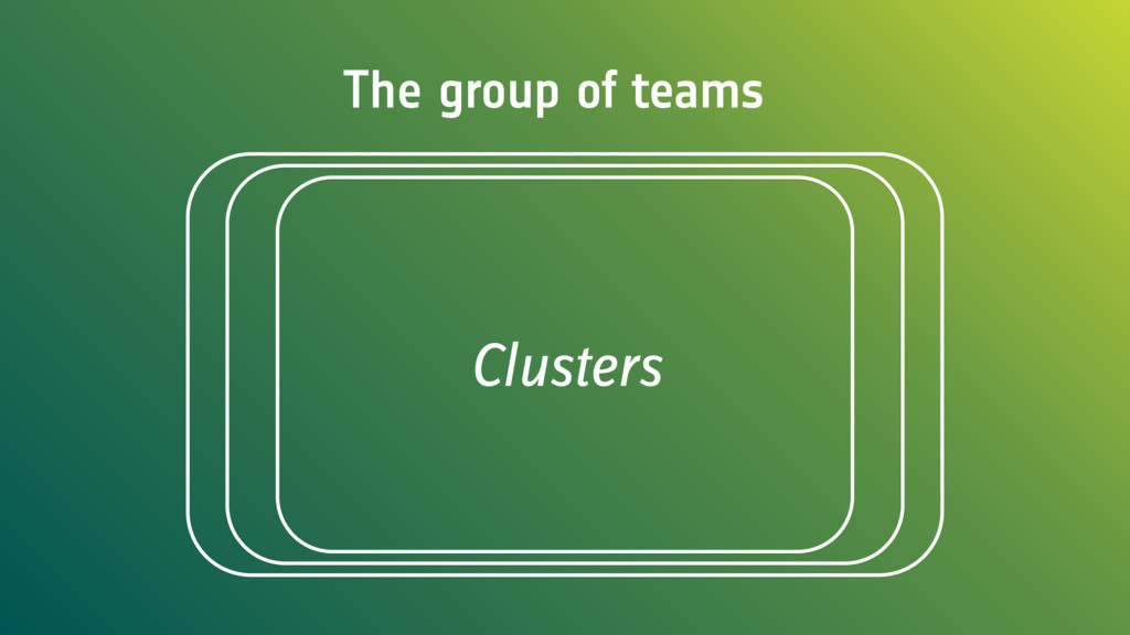 The group of teams Clusters