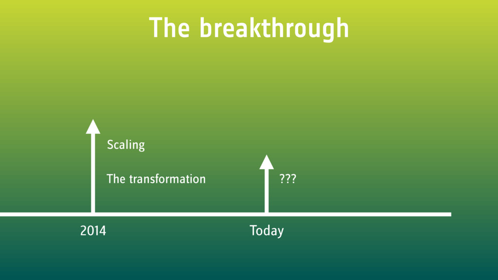 The breakthrough 2014 Today ??? The transformat...