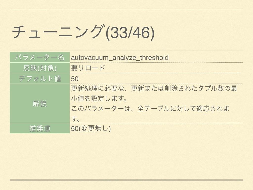 ύϥϝʔλʔ໊ autovacuum_analyze_threshold ө(ର) ཁϦϩ...