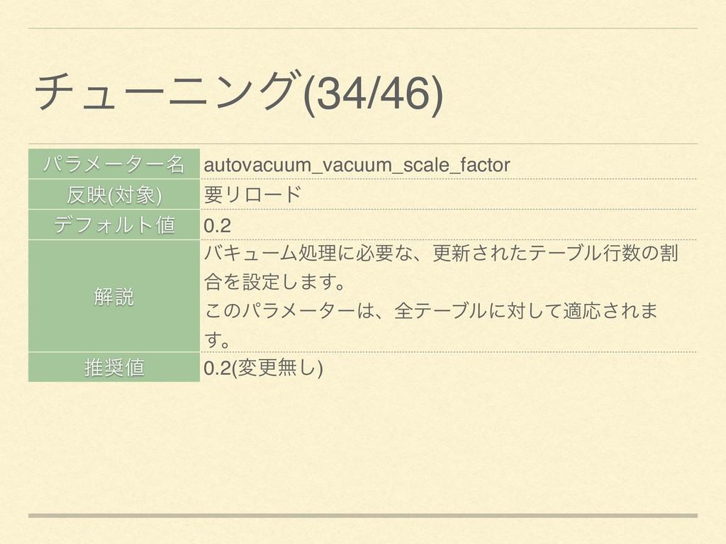 ύϥϝʔλʔ໊ autovacuum_vacuum_scale_factor ө(ର) ཁ...