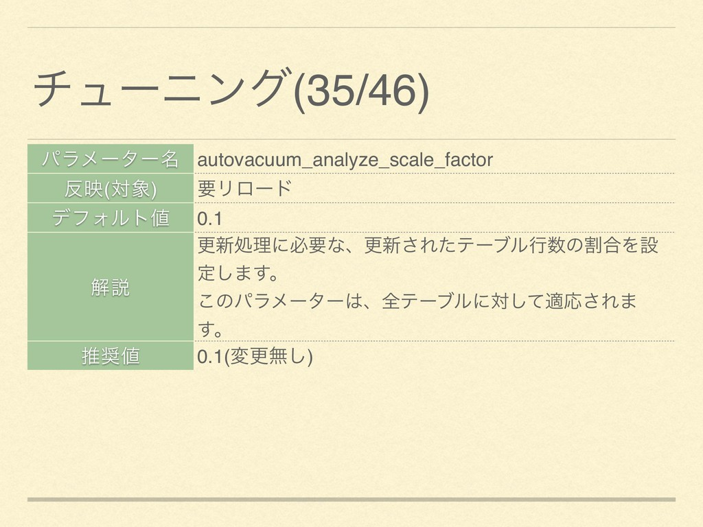 ύϥϝʔλʔ໊ autovacuum_analyze_scale_factor ө(ର) ...