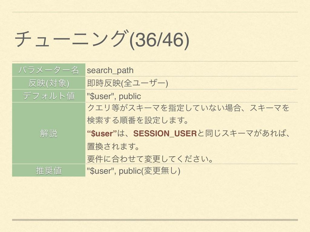"""ύϥϝʔλʔ໊ search_path ө(ର) ଈө(શϢʔβʔ) σϑΥϧτ """"..."""