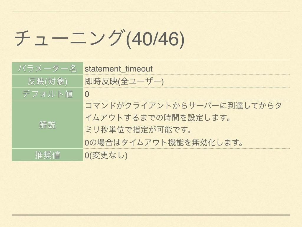 ύϥϝʔλʔ໊ statement_timeout ө(ର) ଈө(શϢʔβʔ) σϑ...