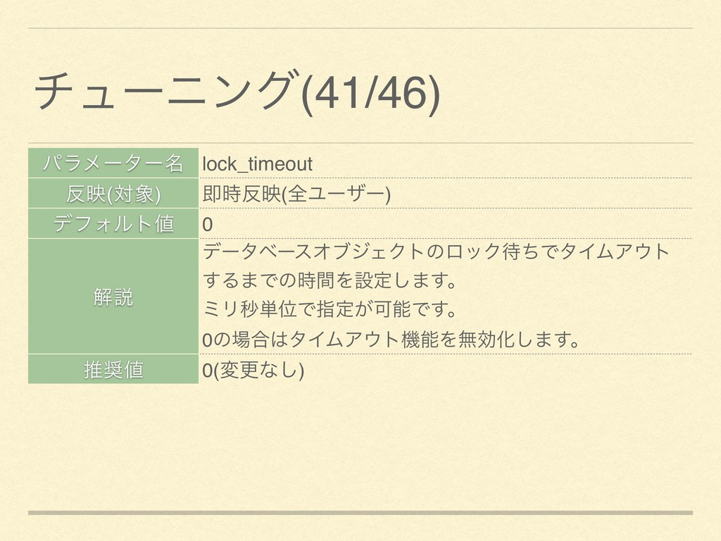 ύϥϝʔλʔ໊ lock_timeout ө(ର) ଈө(શϢʔβʔ) σϑΥϧτ ...