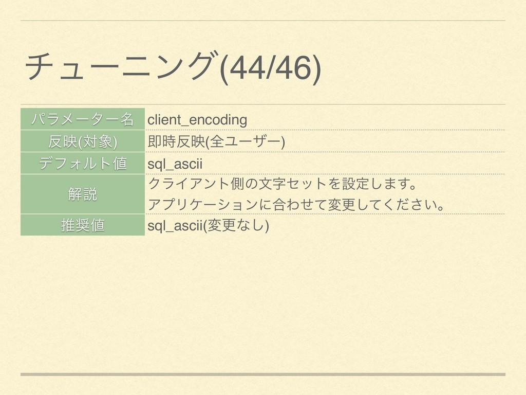ύϥϝʔλʔ໊ client_encoding ө(ର) ଈө(શϢʔβʔ) σϑΥϧ...