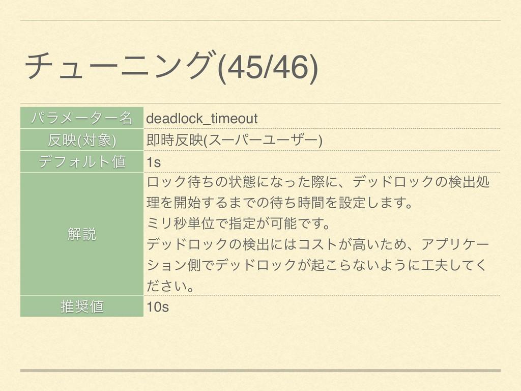 ύϥϝʔλʔ໊ deadlock_timeout ө(ର) ଈө(εʔύʔϢʔβʔ) ...