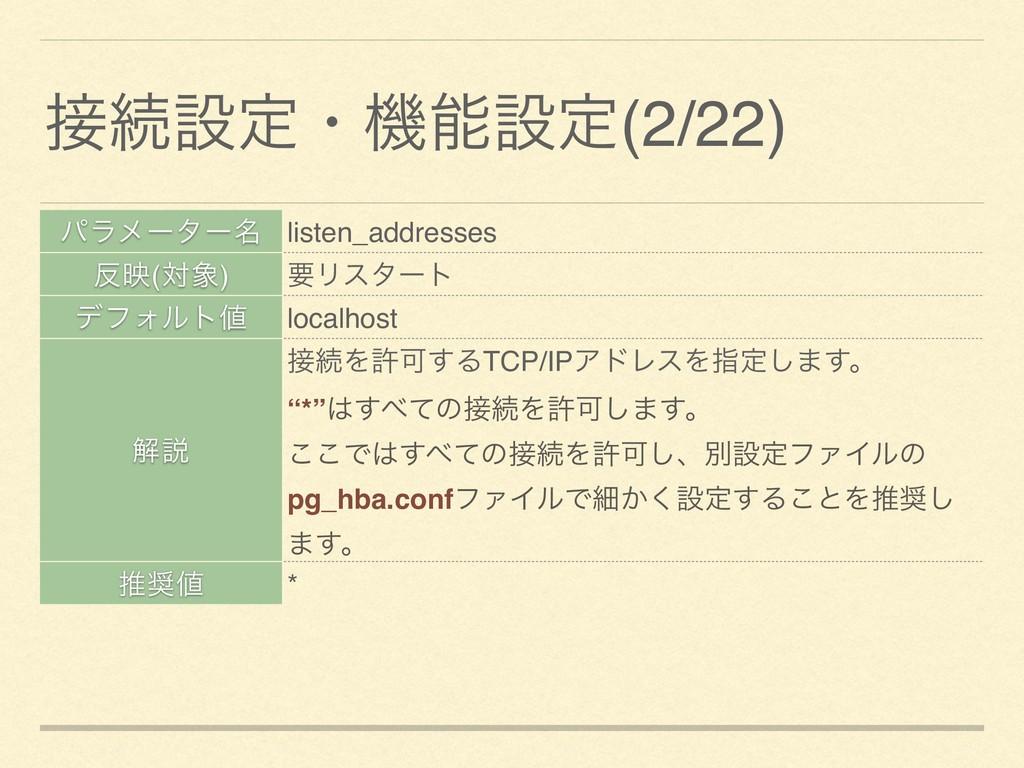 ଓઃఆɾػઃఆ(2/22) ύϥϝʔλʔ໊ listen_addresses ө(ର)...
