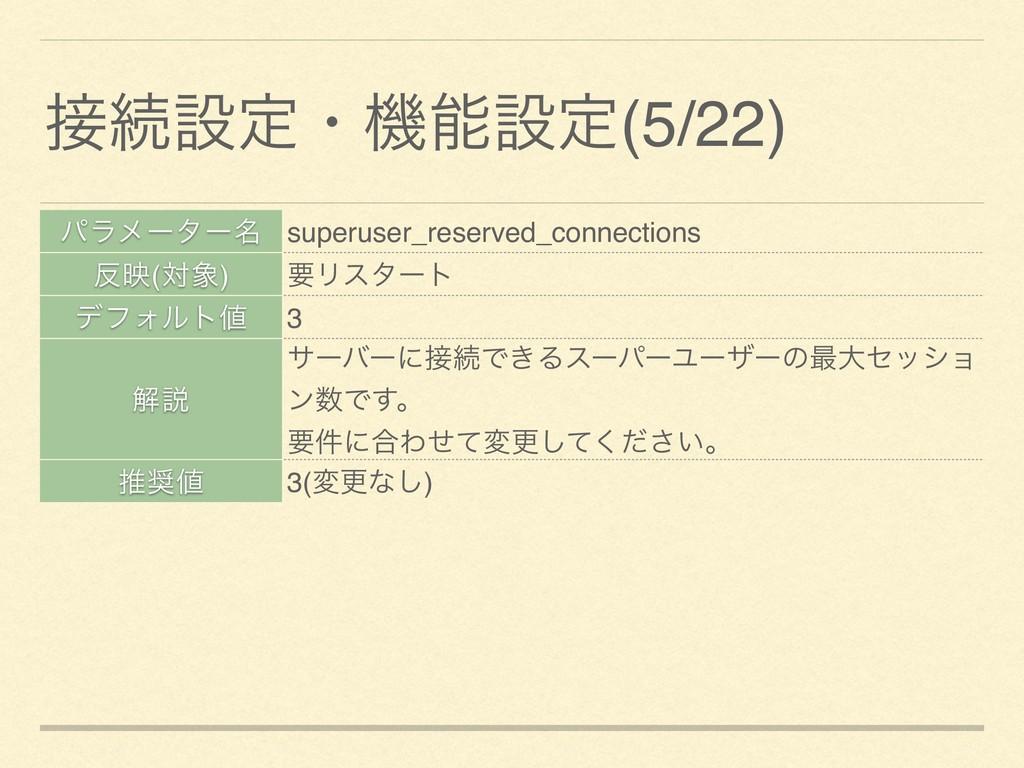 ଓઃఆɾػઃఆ(5/22) ύϥϝʔλʔ໊ superuser_reserved_conn...