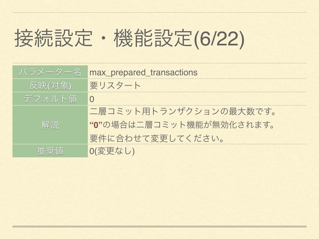 ଓઃఆɾػઃఆ(6/22) ύϥϝʔλʔ໊ max_prepared_transactio...