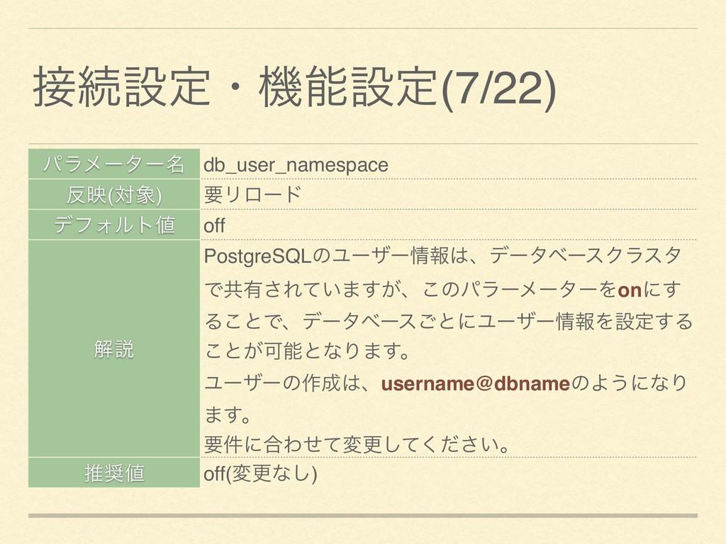 ଓઃఆɾػઃఆ(7/22) ύϥϝʔλʔ໊ db_user_namespace ө(ର...