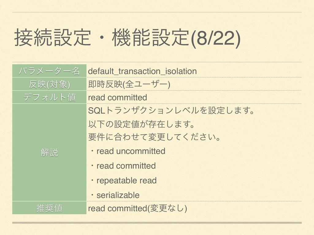 ଓઃఆɾػઃఆ(8/22) ύϥϝʔλʔ໊ default_transaction_iso...